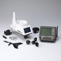 How Does a Home Wunderground Weather Station Work